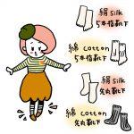 冷え取り靴下は長く使えばコスパも良いし、体質も改善できます。